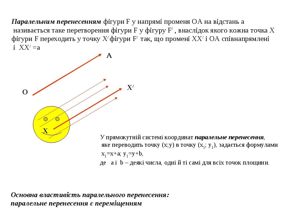 Паралельним перенесенням фігури F у напрямі променя ОА на відстань а називається таке перетворення фігури F у фігуру F/ , внаслідок якого кожна точ...