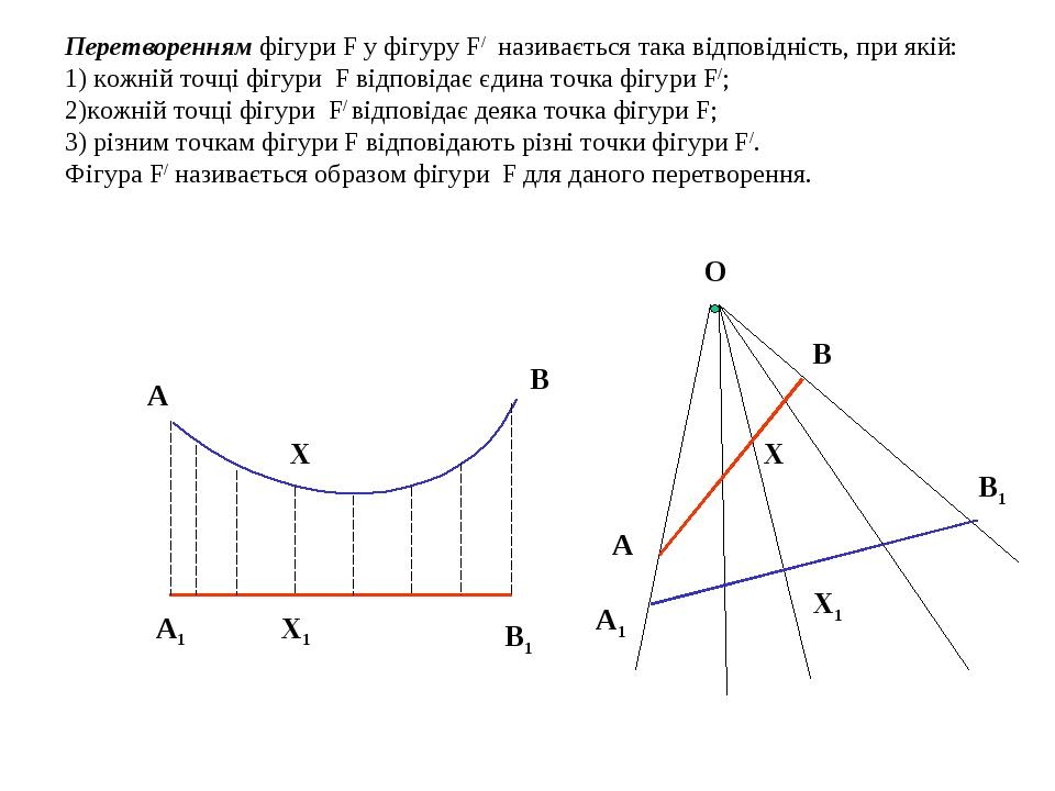 Перетворенням фігури F у фігуру F/ називається така відповідність, при якій: 1) кожній точці фігури F відповідає єдина точка фігури F/; 2)кожній то...