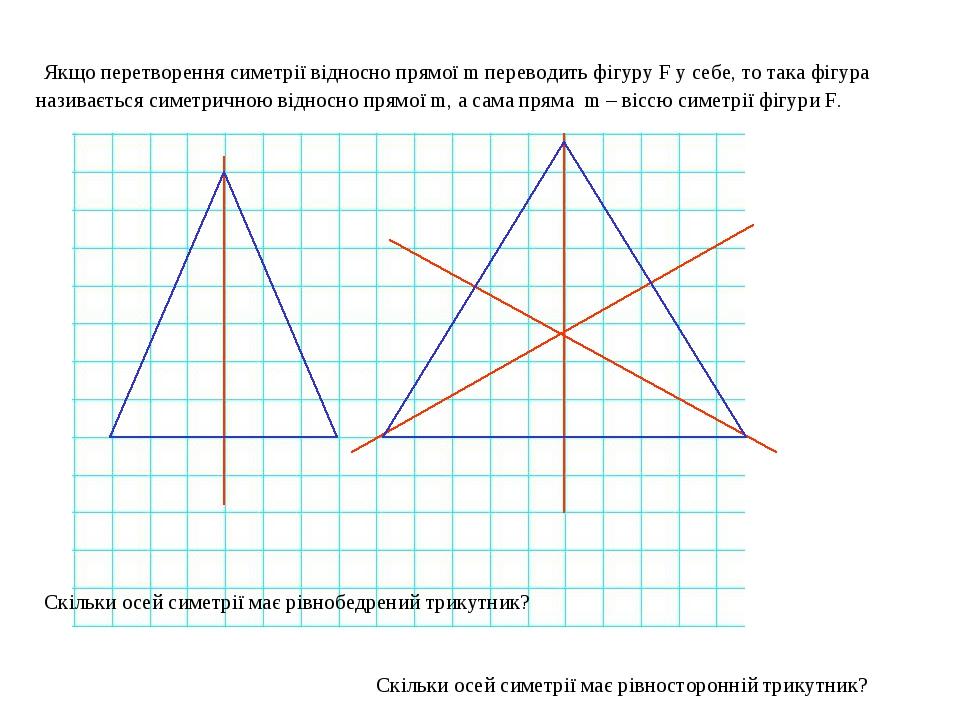Якщо перетворення симетрії відносно прямої m переводить фігуру F у себе, то така фігура називається симетричною відносно прямої m, а сама пряма m –...
