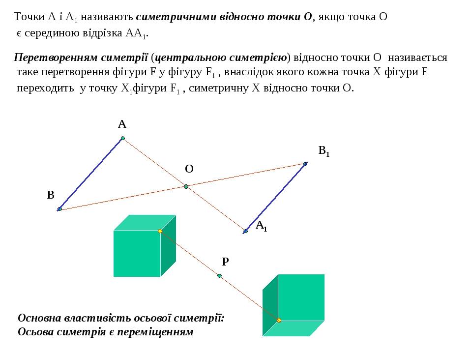 Точки А і А1 називають симетричними відносно точки О, якщо точка О є серединою відрізка АА1. Основна властивість осьової симетрії: Осьова симетрія ...