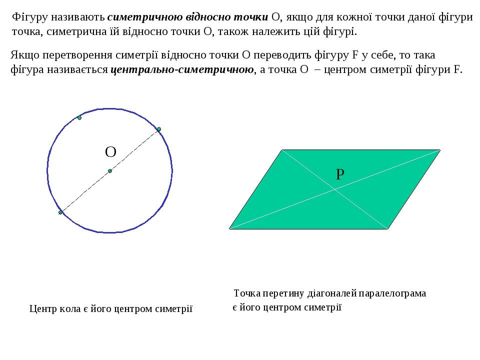 Фігуру називають симетричною відносно точки О, якщо для кожної точки даної фігури точка, симетрична їй відносно точки О, також належить цій фігурі....
