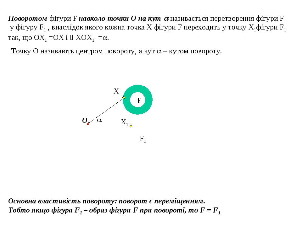 Поворотом фігури F навколо точки О на кут  називається перетворення фігури F у фігуру F1 , внаслідок якого кожна точка Х фігури F переходить у точ...