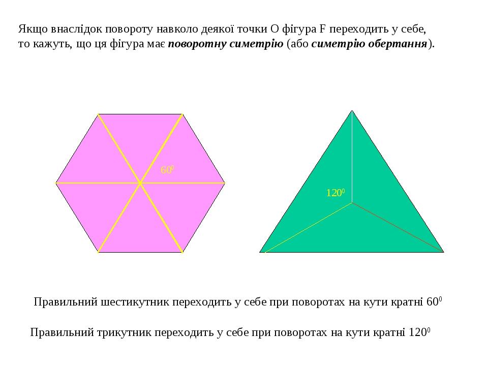 Якщо внаслідок повороту навколо деякої точки О фігура F переходить у себе, то кажуть, що ця фігура має поворотну симетрію (або симетрію обертання)....