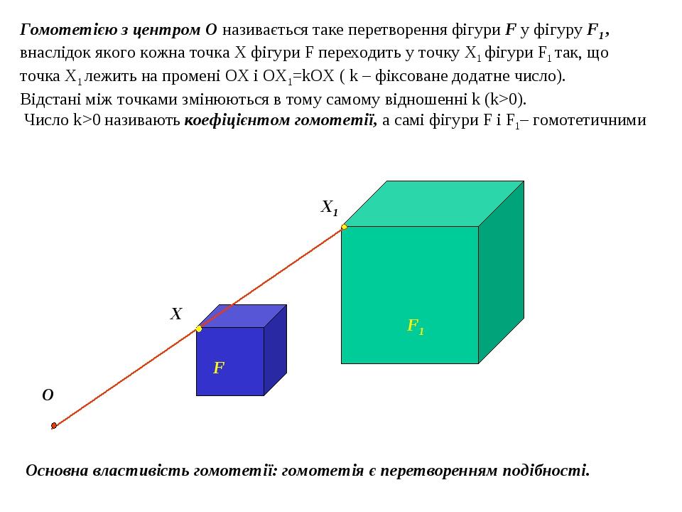 Гомотетією з центром О називається таке перетворення фігури F у фігуру F1 , внаслідок якого кожна точка Х фігури F переходить у точку Х1 фігури F1 ...