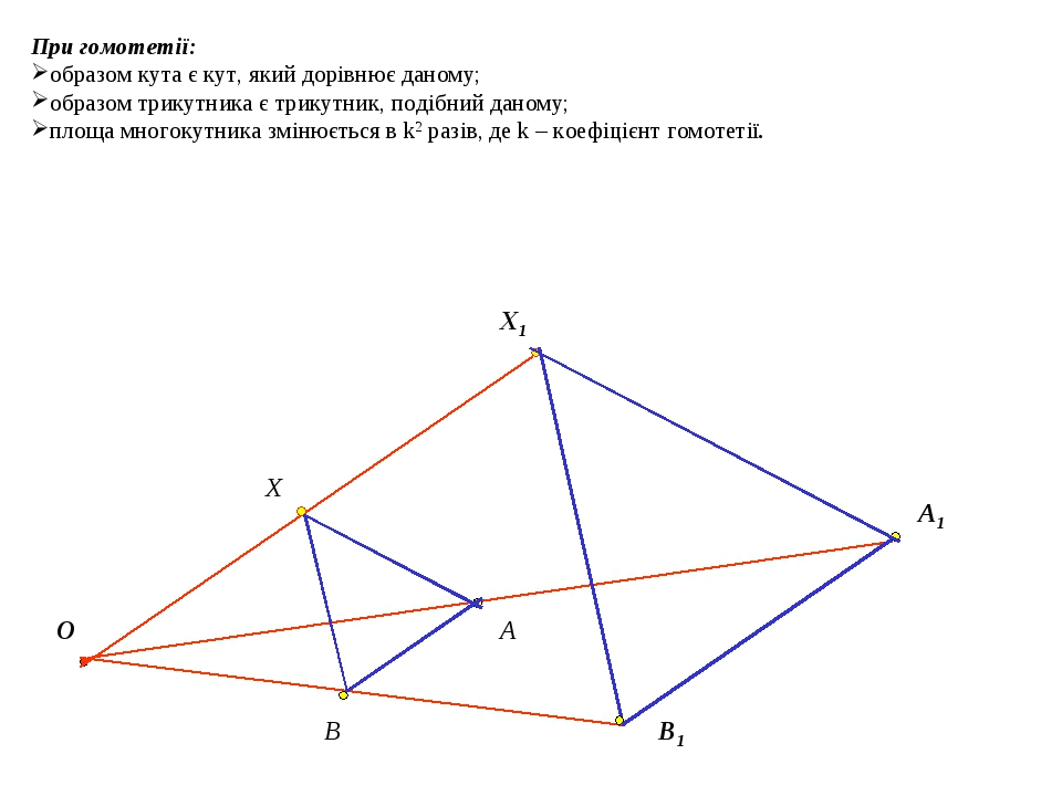 При гомотетії: образом кута є кут, який дорівнює даному; образом трикутника є трикутник, подібний даному; площа многокутника змінюється в k2 разів,...