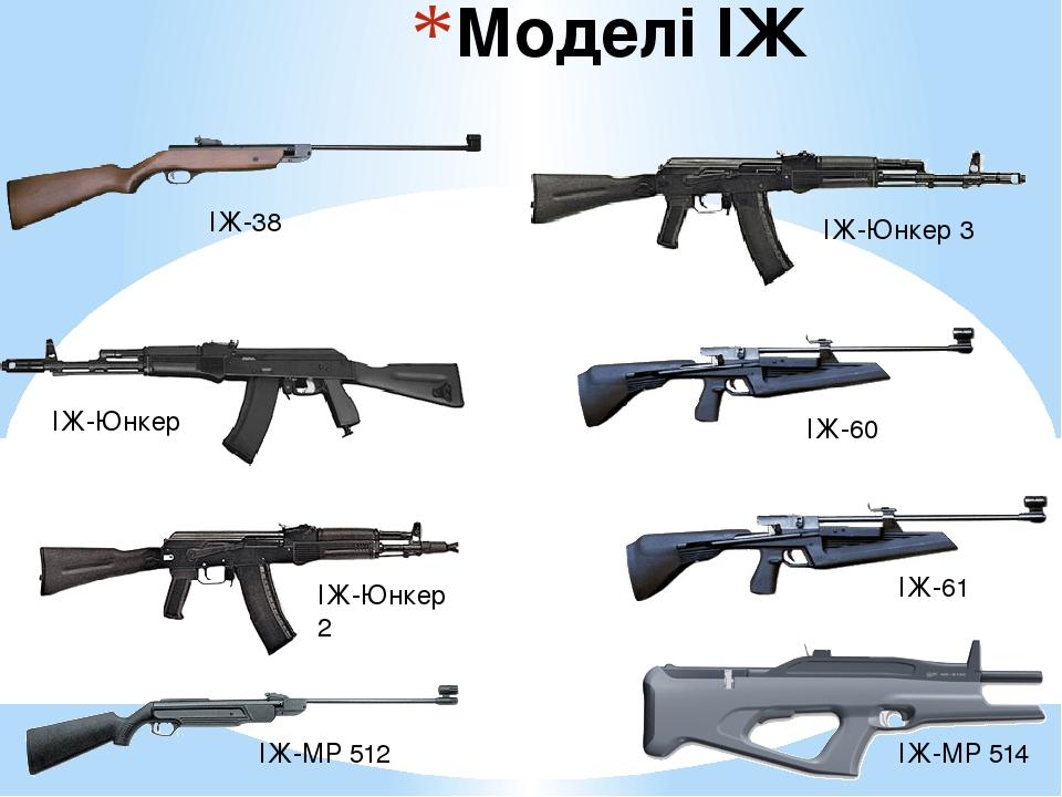 Моделі ІЖ ІЖ-38 ІЖ-Юнкер 3 ІЖ-Юнкер ІЖ-60 ІЖ-Юнкер 2 ІЖ-61 ІЖ-МР 512 ІЖ-МР 514