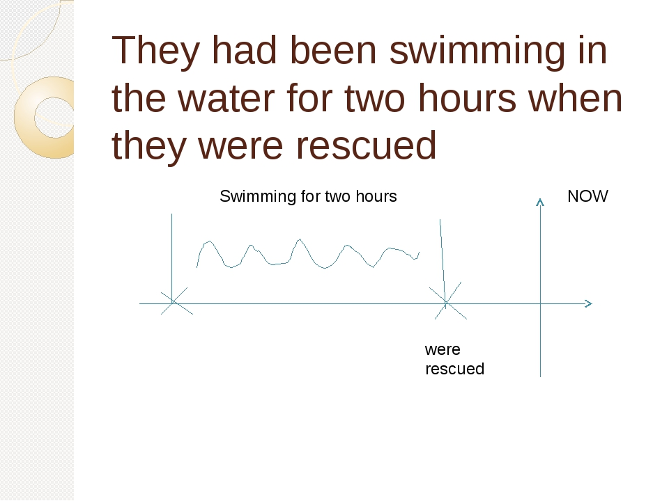 They had been swimming in the water for two hours when they were rescued Swimming for two hours NOW were rescued