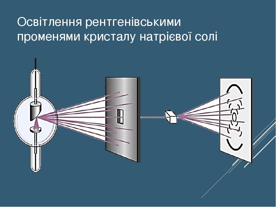 Освітлення рентгенівськими променями кристалу натрієвої солі