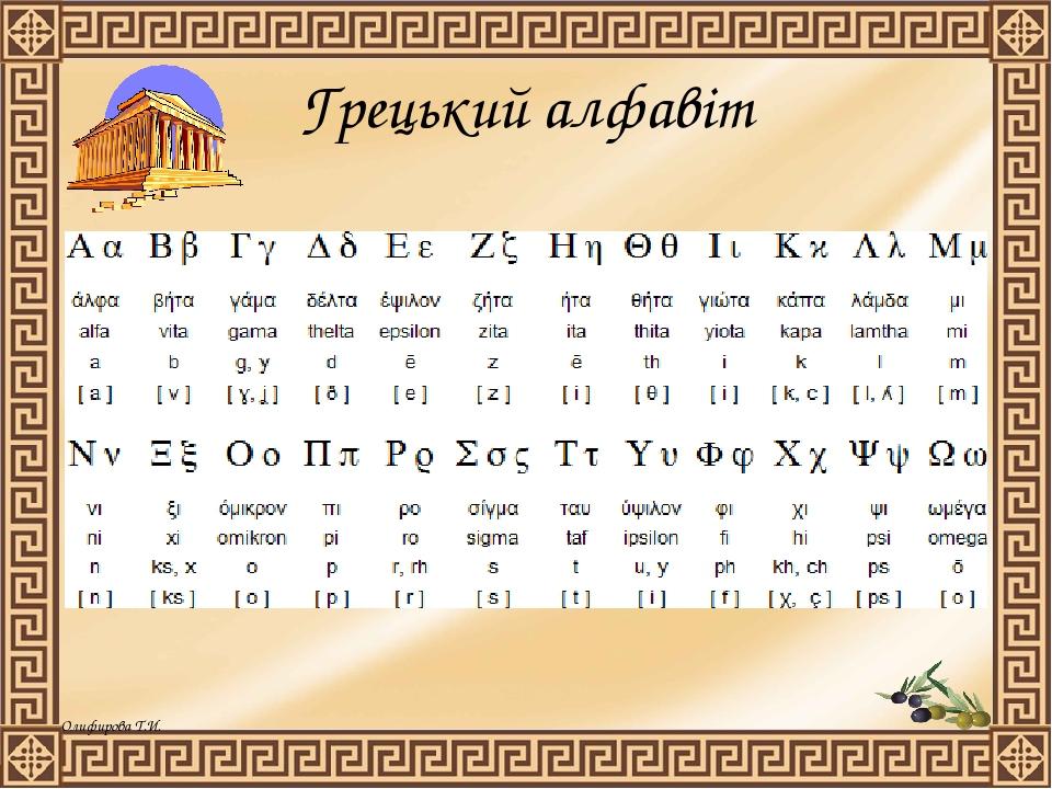 Грецький алфавіт Олифирова Т.И.