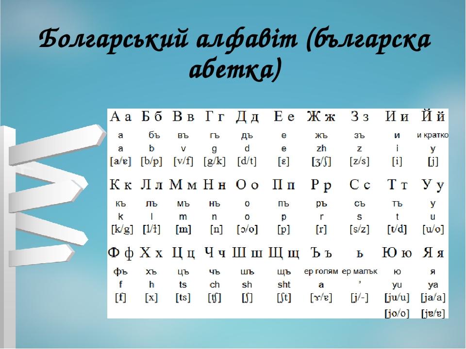 Болгарський алфавіт (българска абетка)