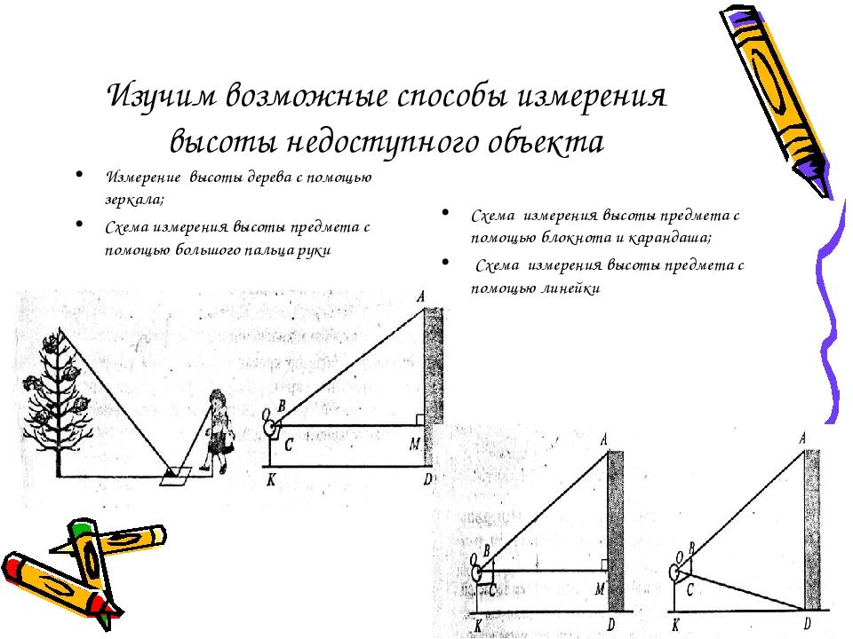 Изучим возможные способы измерения высоты недоступного объекта Измерение высоты дерева с помощью зеркала; Схема измерения высоты предмета с помощью...