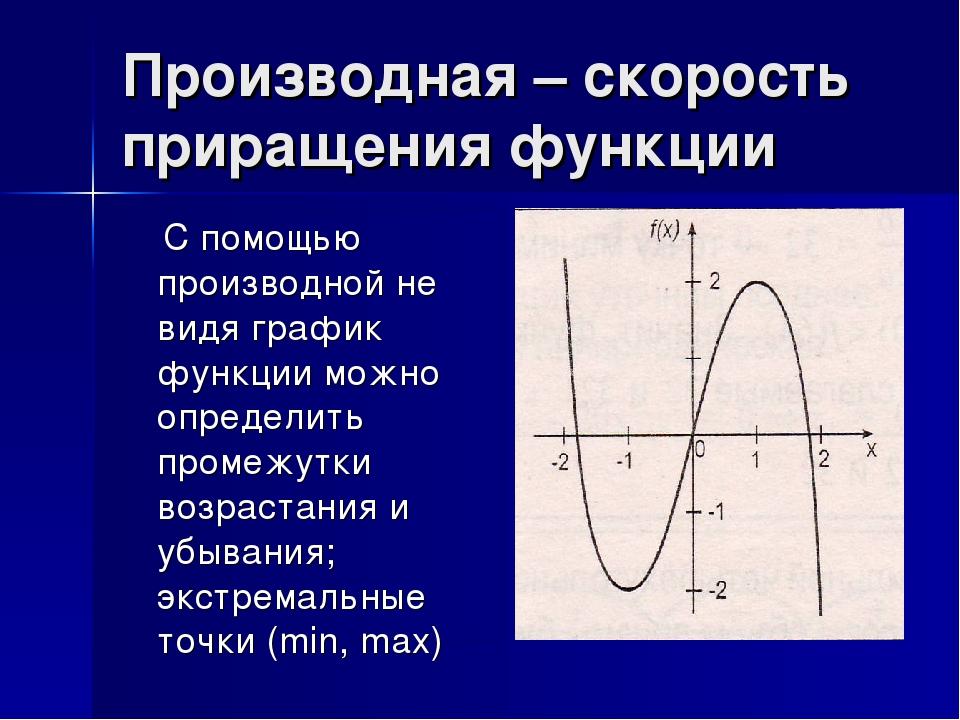Производная – скорость приращения функции С помощью производной не видя график функции можно определить промежутки возрастания и убывания; экстрема...