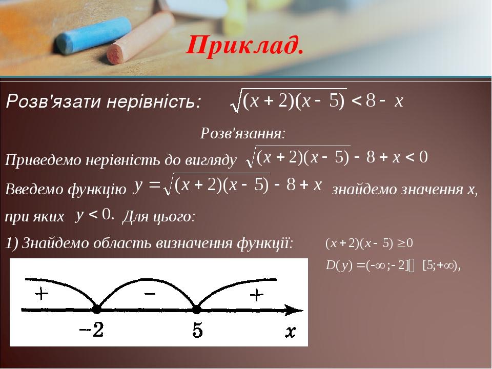 Приклад. Розв'язати нерівність: Розв'язання: Приведемо нерівність до вигляду Введемо функцію знайдемо значення х, при яких Для цього: 1) Знайдемо о...