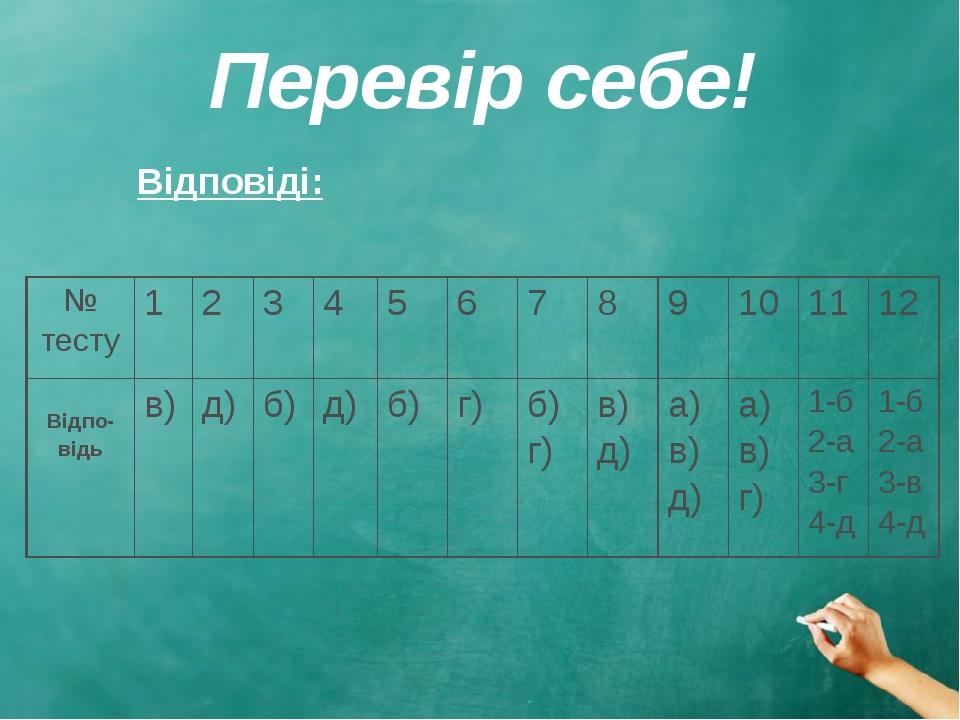 Перевір себе! Відповіді: № тесту 1 2 3 4 5 6 7 8 9 10 11 12 Відпо- відь в) д) б) д) б) г) б) г) в) д) а) в) д) а) в) г) 1-б 2-а 3-г 4-д 1-б 2-а 3-в...
