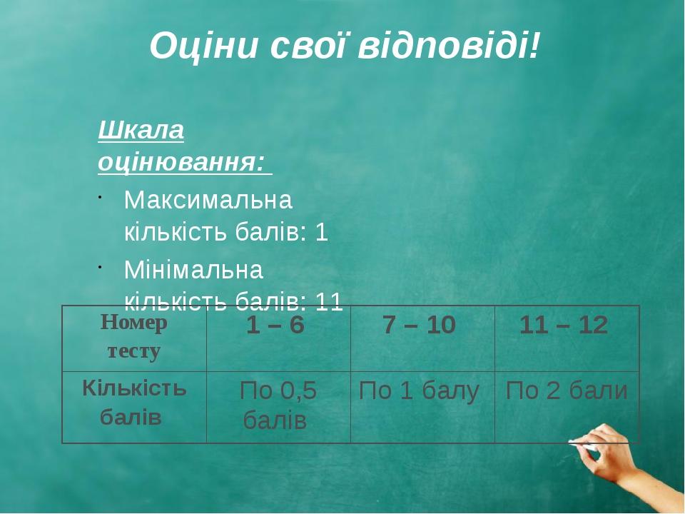 Оціни свої відповіді! Шкала оцінювання: Максимальна кількість балів: 1 Мінімальна кількість балів: 11 Номер тесту 1 – 6 7 – 10 11 – 12 Кількість ба...