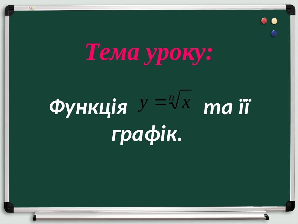 Тема уроку: Функція та її графік.